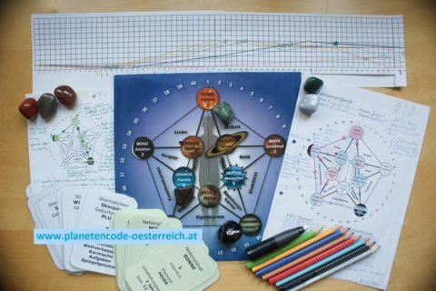 Was ist der Planetencode®?